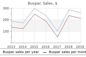buy cheap buspar 5mg
