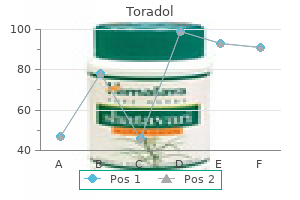 purchase toradol overnight delivery