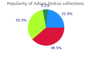 purchase advair diskus from india