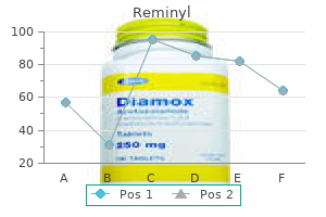 generic reminyl 8 mg without a prescription
