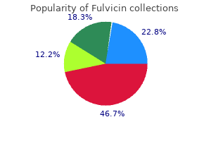 buy 250mg fulvicin overnight delivery
